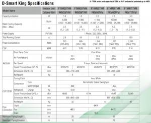 D-Smart King specs