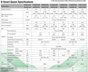 D-Smart Queen specs