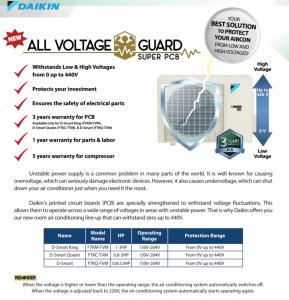 all-voltage guard